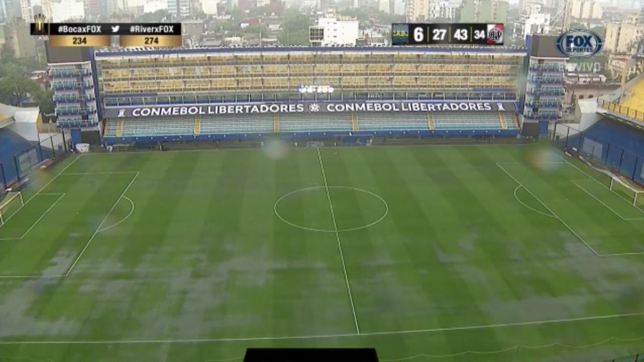 Copa Libertadores Makeup Date