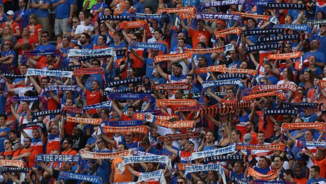 MLS expansion candidates