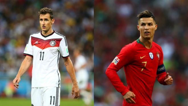Most international goals soccer