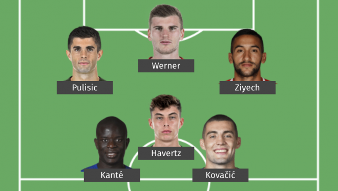 Potential Chelsea starting 11