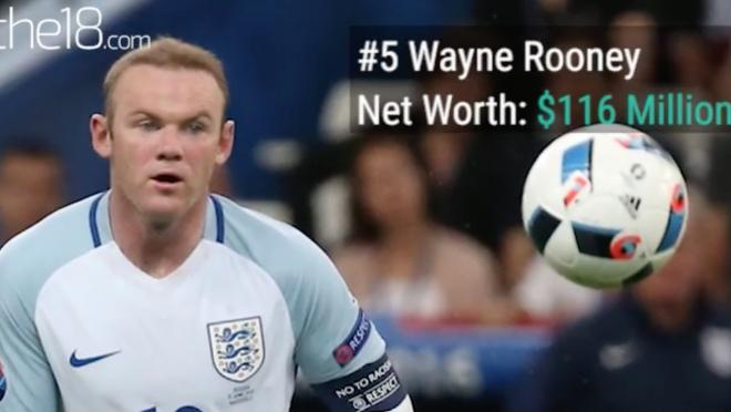 Net worth of Soccer players