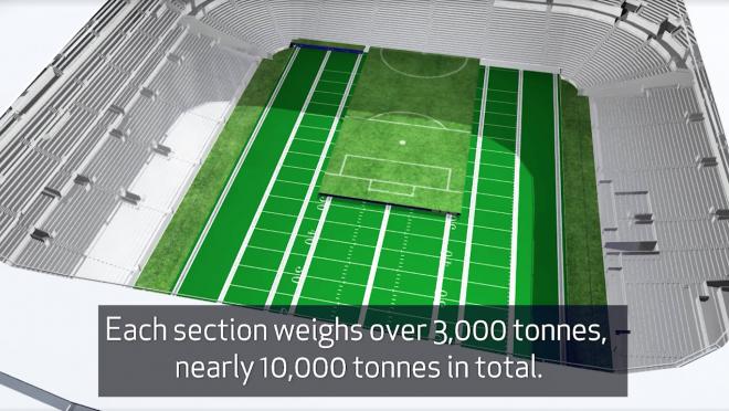 Tottenham New Stadium, Retractable Pitch